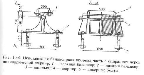 Опорные части инженерных сооружений их конструкции применения требования