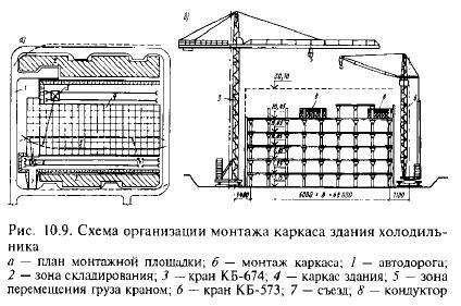 жби жилкино иркутск