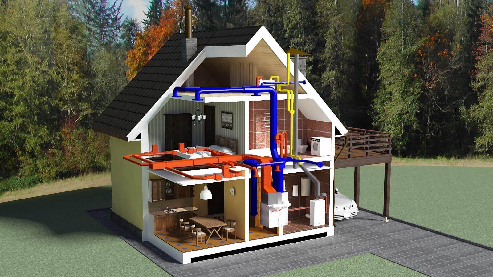 Стоимость установки котла отопления в частном доме