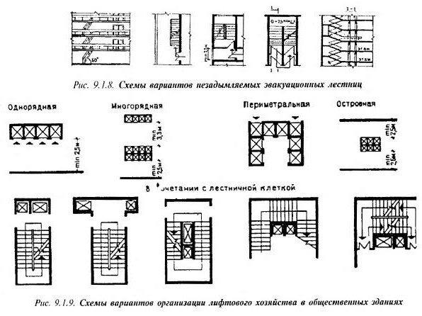 Картинки по запросу Для служебной зоны наиболее рациональным являются коридорная, коридорно-